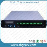 High Power Edfa Fiber Amplifier (HT-HA)