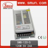 120W Ultra-Thin Single Output Switching Power Supply/SMPS (SMB-120W) CE RoHS