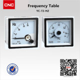High Quality of Frequency Table Meter
