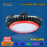 Wholesale 120W LED High Bay Light Housing