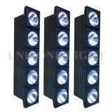 Hot Sale in Guangzhou Matrix Light for Concert and Studio