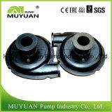 Rubber Lined Wear Resistant Slurry Pump Parts