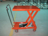 300~750kg Scissor Lift Pallet Truck with High Quality
