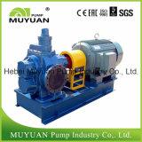 Industrial 250 L/M Petrochemical High Pressure Pump