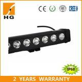 E-MARK LED Bar 300W CREE LED Driving Light