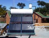 Solar Geyser for Your Bathroom