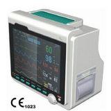 Best ECG Patient Monitoring System
