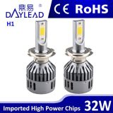 High Brightness LED Car Light with Watorproof Function