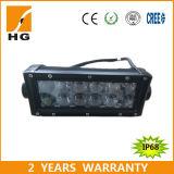 4D Reflector LED Lights 36W 4D Bars