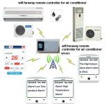 New Multipurpose Air Conditioner WiFi Remote Controller