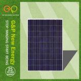 205W Poly PV Solar Modules