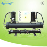 High Effiency Double Compressor Scroll Type Water Cooled Chiller
