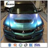 Kolortek Colour Shift Pigment Supplier