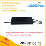 600W 16.67A 24~36V Outdoor Programmable Constant Current Waterproof LED Driver