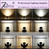 3200 -6500K Front Lighting 200W COB Spotlight Lighting Project