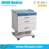 Dental Clinic Prevent Corrosion Cabinet China Manufacturer