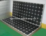 190W Solar Panel, CE, RoHS, FCC, IEC, ISO, Soncap Certified
