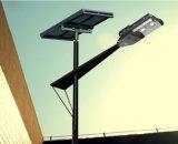 Module Design 40W/80W/120W LED Solar Street Light