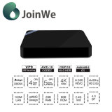Wholesale Android TV Boxes Mini M8sii Android5.1 TV Box