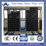 Solar Photovoltaic Panel for Wholesale
