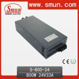 24V 33A 800W DC Switching Power Supply