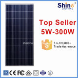 China Supplier Top 1 150W 155W 160W 165W 200W 210W Poly Solar Panel with Ce, TUV Certificates