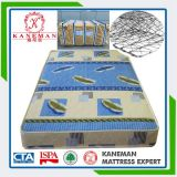 Best Factory Price Continuous Spring Mattress for Hostel