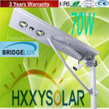 Integrated Outdoor LED Solar Street Light 70W