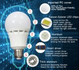 2016 Euro Hottest E27 B22 15W 18W LED Bulb Indoor Lighting From Shenzhen