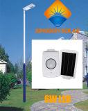 Integrated Solar Street Light (6W, 8W, 12W, 15W, 20W, 25W)
