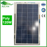 120W Photovoltaic Solar Panel for Solar Power System