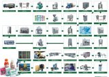 Flow Chart of Dairy Milk Production Line