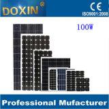 Home Power Solar Panel 100W Mono Solar Panel
