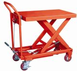 CYT-A Hydraulic Scissor Lift Tables (CYT-A)