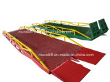 Hydraulic heavy loading capacity forklift container dock ramp
