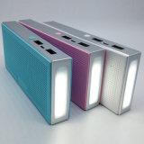 Portable 15000mAh Power Bank with Power Indicator Light