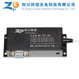1550nm 1X8 Pm Mechanical Fiber Optic Switch