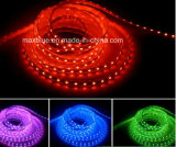 IP68 Waterproof RGB LED Strip Light