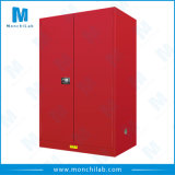Anti Explosion Lab Chemical Storage Cabinet
