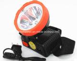 LED Headlight X809A LED Head Flashlight Torch
