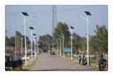 18W Solar Street Light in Solar Lighting (XD-TYN019)
