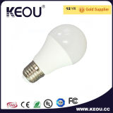 Factory Price Energy Saving E27 LED Small Round Bulb Wholesale