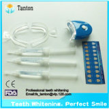 Best Mini LED Teeth Whitening Home Kits