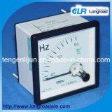 Analogue Panel Meter, Digital Panel Meter