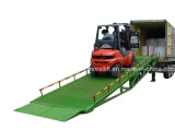 Mobile Hydraulic Loading Dock Ramps for Sale