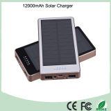 5000mAh to 20000mAh Dual-USB Waterproof Solar Power Bank Battery Charger (SC-1688)