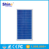More Competitive Mono 150W Solar Panel