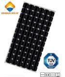 200-250W High-Efficiency Mono-Crystalline Solar Module