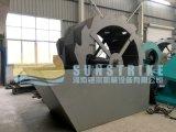 Industry Sand Washing Machine, Sand Washing Machine Price, Screw Sand Washing