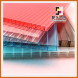Types of Polycarbonate Sheet; Polycarbonate Panel; Sanyuan Sheet